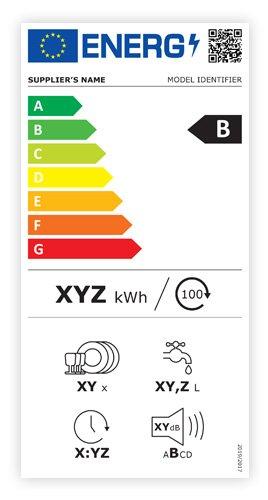 Nueva etiqueta energética de los lavavajillas